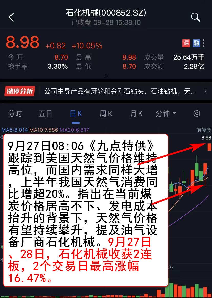 "【VIP机会日报】题材上演""跷跷板""!白马消费回调 油气+电力板块大爆发"