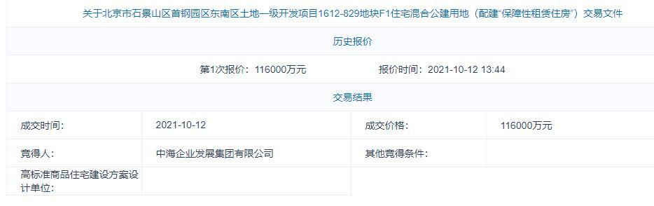 """北京二次供地:五宗地块底价成交 中海再次""""补仓""""石景山"""