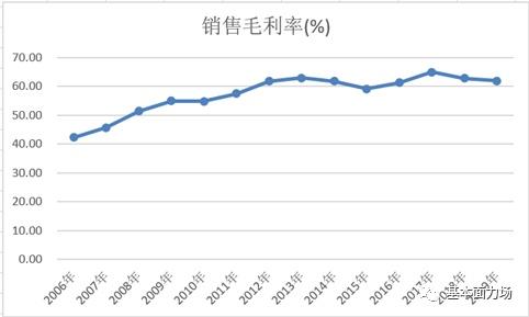 上海家化:离开了葛文耀的7年,是让人心寒的7年