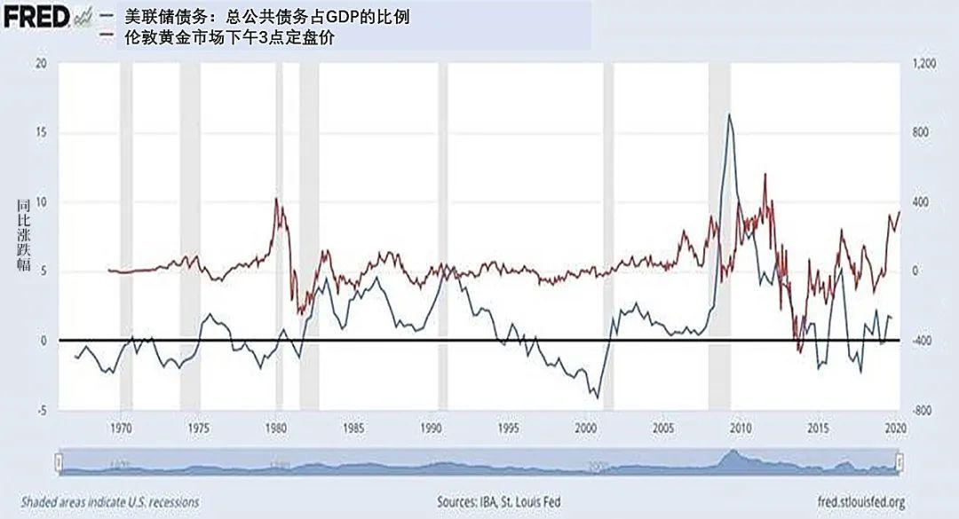 019gdp_偷着乐 美国6月国贸易逆差缩窄至552亿美元,非农数据也