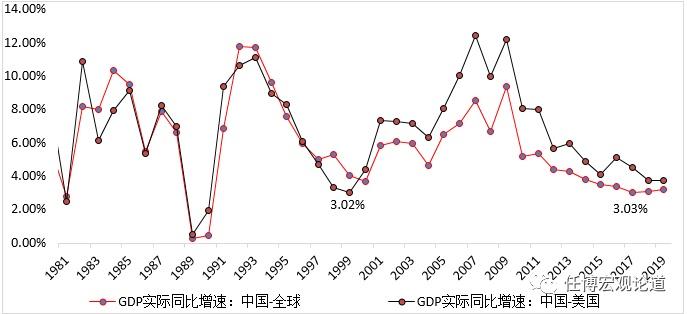 临沂2020年GDP目标_2020年临沂初中划片图