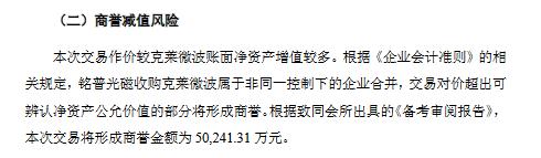 铭普光磁上市三年后利润暴跌:6亿元收购克莱微波5亿商誉压顶