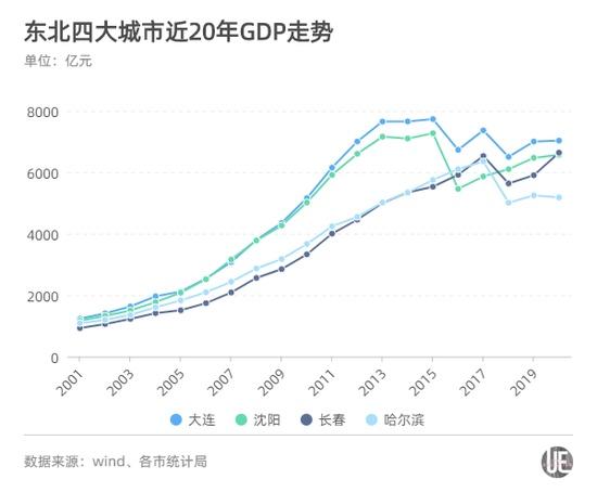 江山市人口GDP_江郎山江山市(2)