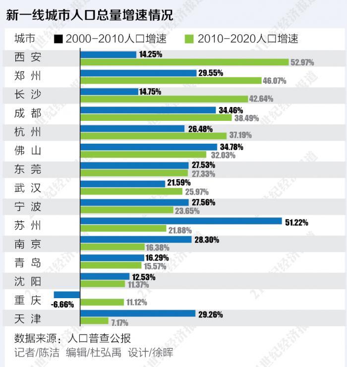 杭州市总人口_年轻的杭州市 其实刚刚过完87岁生日
